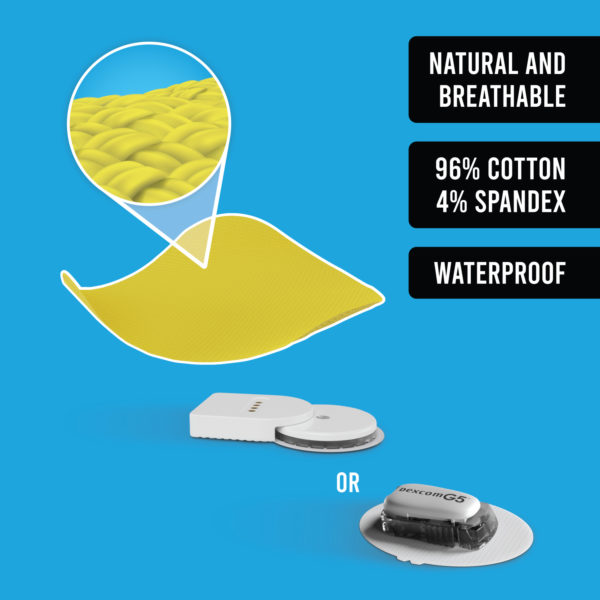 Dexcom G4/G5/G6 and MiaoMiao waterproof patches Not just a patch