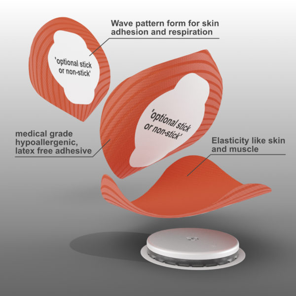 Freestyle Libre & Dexcom G6 patch Orange | Not Just a Patch