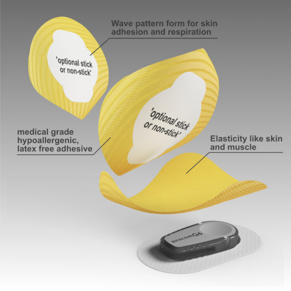 Freestyle Libre & Dexcom G6 patch Yellow | Not Just a Patch